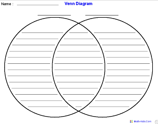 Venn Diagram capture